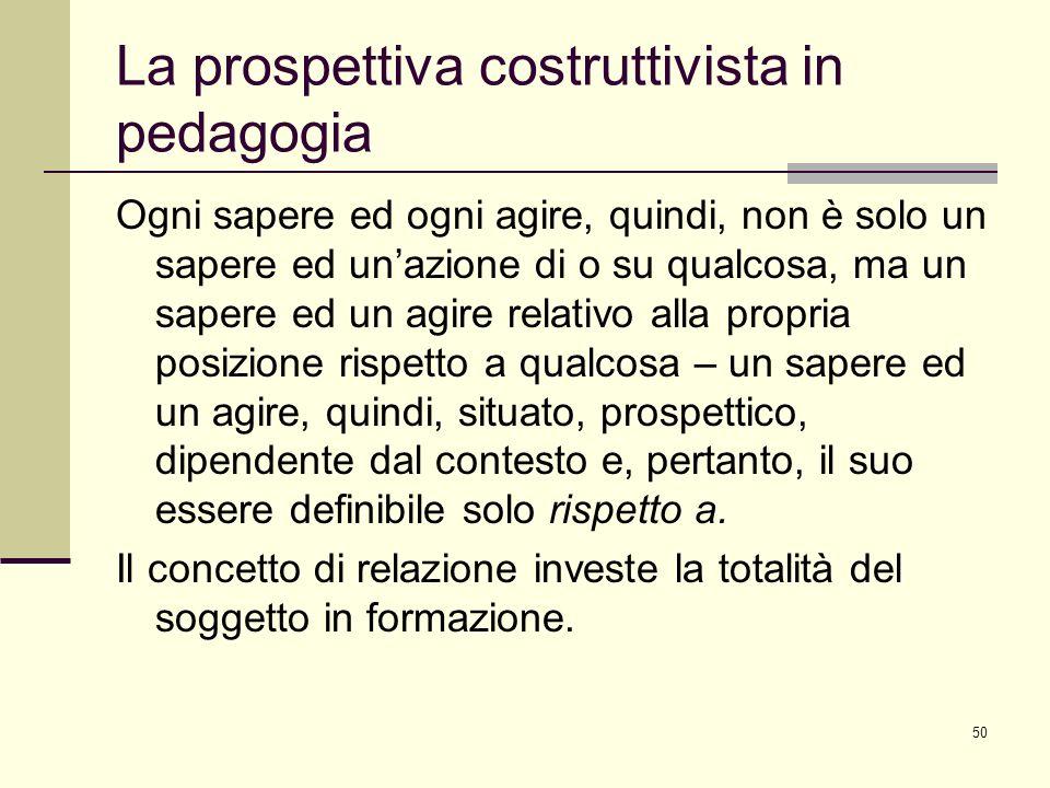 50 La prospettiva costruttivista in pedagogia Ogni sapere ed ogni agire, quindi, non è solo un sapere ed unazione di o su qualcosa, ma un sapere ed un