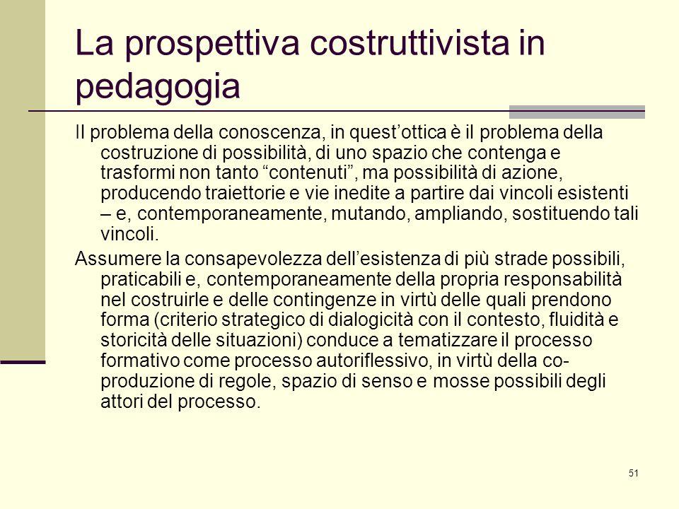 51 La prospettiva costruttivista in pedagogia Il problema della conoscenza, in questottica è il problema della costruzione di possibilità, di uno spaz