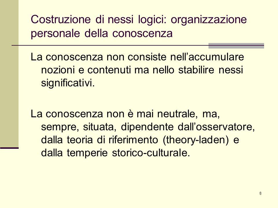 8 Costruzione di nessi logici: organizzazione personale della conoscenza La conoscenza non consiste nellaccumulare nozioni e contenuti ma nello stabil