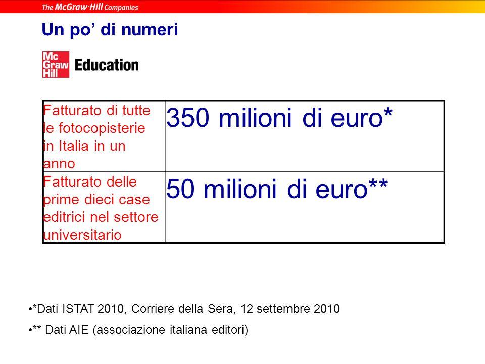 Chi ci guadagna con i libri Fonti Aie (associazione italiana editori), ISTAT, McGraw-Hill