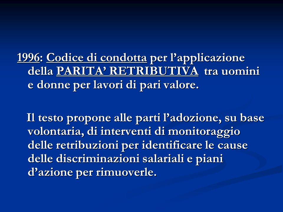 1996: Codice di condotta per lapplicazione della PARITA RETRIBUTIVA tra uomini e donne per lavori di pari valore.