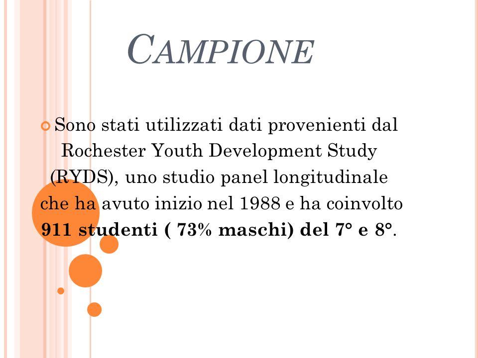 C AMPIONE Sono stati utilizzati dati provenienti dal Rochester Youth Development Study (RYDS), uno studio panel longitudinale che ha avuto inizio nel