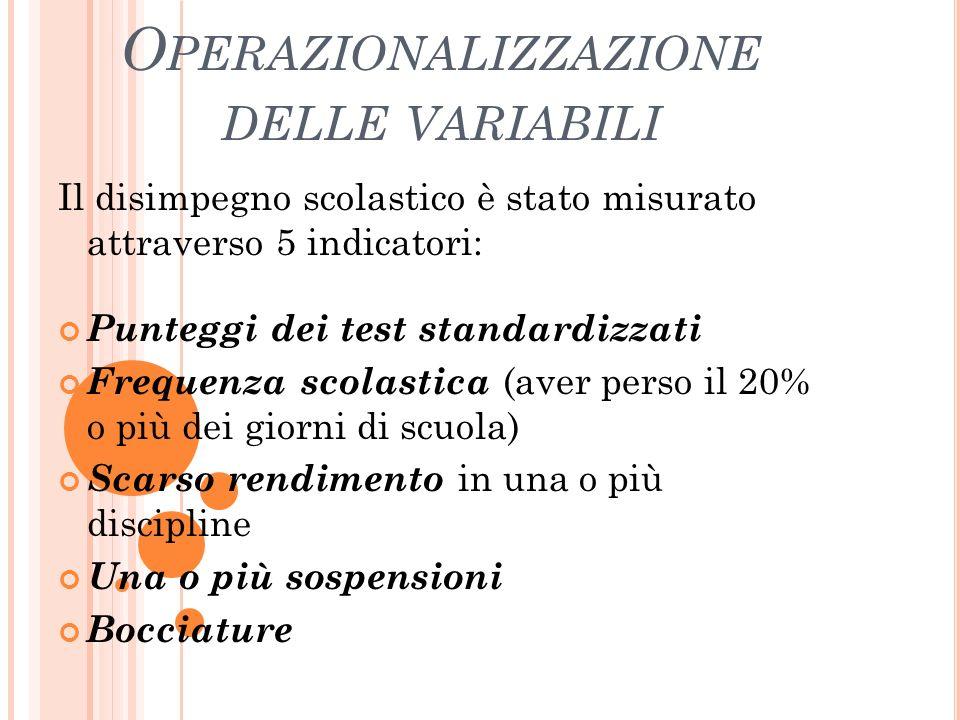 O PERAZIONALIZZAZIONE DELLE VARIABILI Il disimpegno scolastico è stato misurato attraverso 5 indicatori: Punteggi dei test standardizzati Frequenza sc