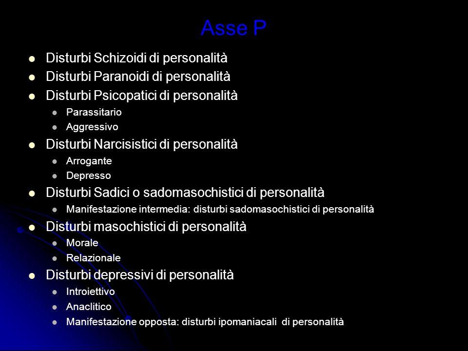 Asse P Disturbi Schizoidi di personalità Disturbi Paranoidi di personalità Disturbi Psicopatici di personalità Parassitario Aggressivo Disturbi Narcis