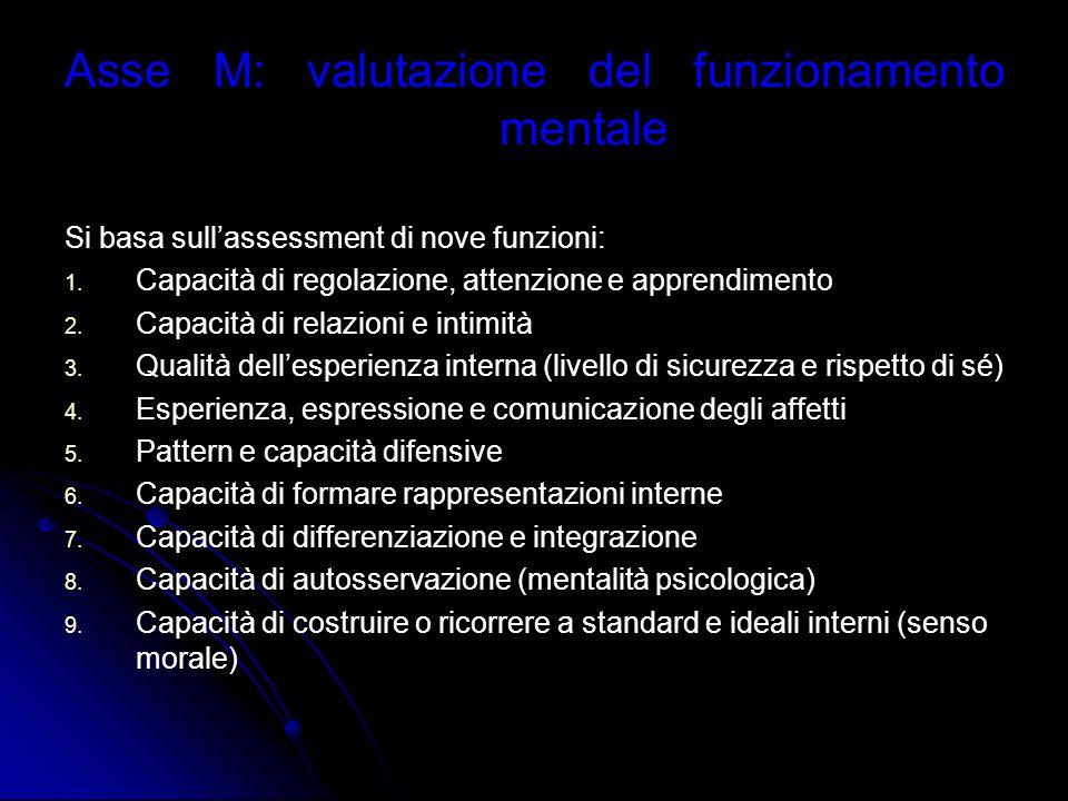 Asse M: valutazione del funzionamento mentale Si basa sullassessment di nove funzioni: 1. 1. Capacità di regolazione, attenzione e apprendimento 2. 2.