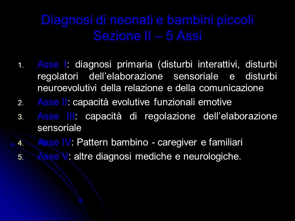 Diagnosi di neonati e bambini piccoli Sezione II – 5 Assi 1. 1. Asse I: diagnosi primaria (disturbi interattivi, disturbi regolatori dellelaborazione