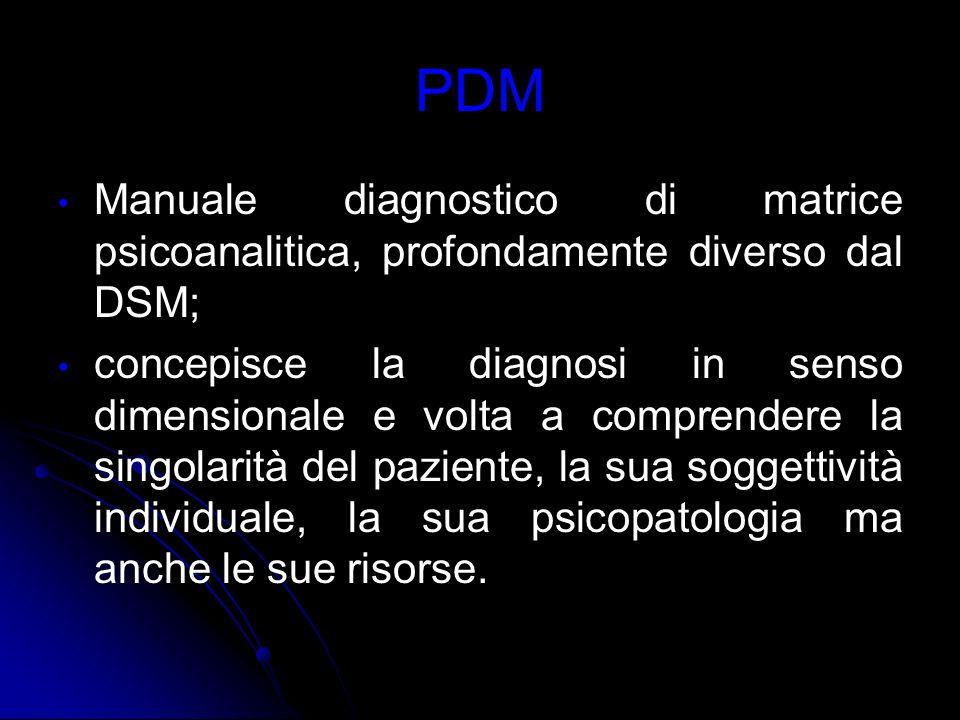 PDM Manuale diagnostico di matrice psicoanalitica, profondamente diverso dal DSM; concepisce la diagnosi in senso dimensionale e volta a comprendere l