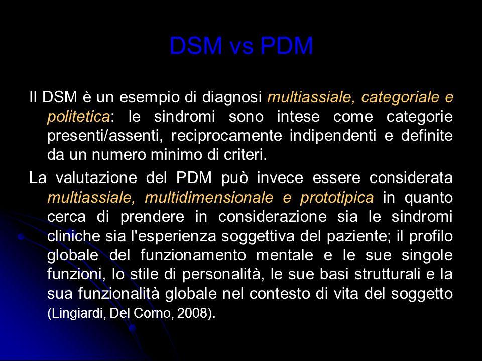 IMPIANTO TEORICO DEL PDM si basa sulle evidenze empiriche delle ricerche nei campi delle neuroscienze, degli esiti dei trattamenti (valutazione dellefficacia) e di altri studi empirici finalizzati alla operazionalizzazione e alla misurazione dei costrutti psicoanalitici.
