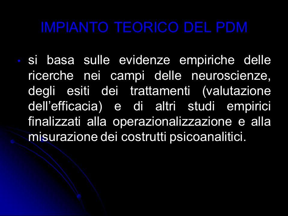 IMPIANTO TEORICO DEL PDM si basa sulle evidenze empiriche delle ricerche nei campi delle neuroscienze, degli esiti dei trattamenti (valutazione dellef