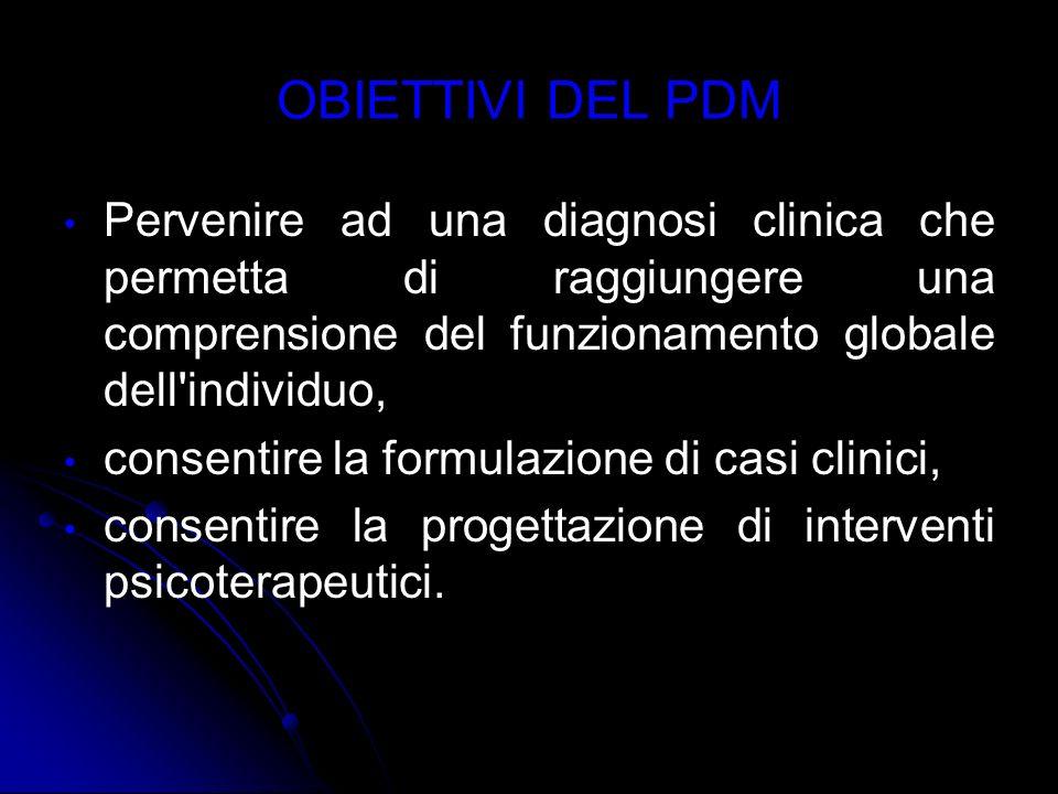 Struttura del PDM Il PDM si articola in tre parti: 1.