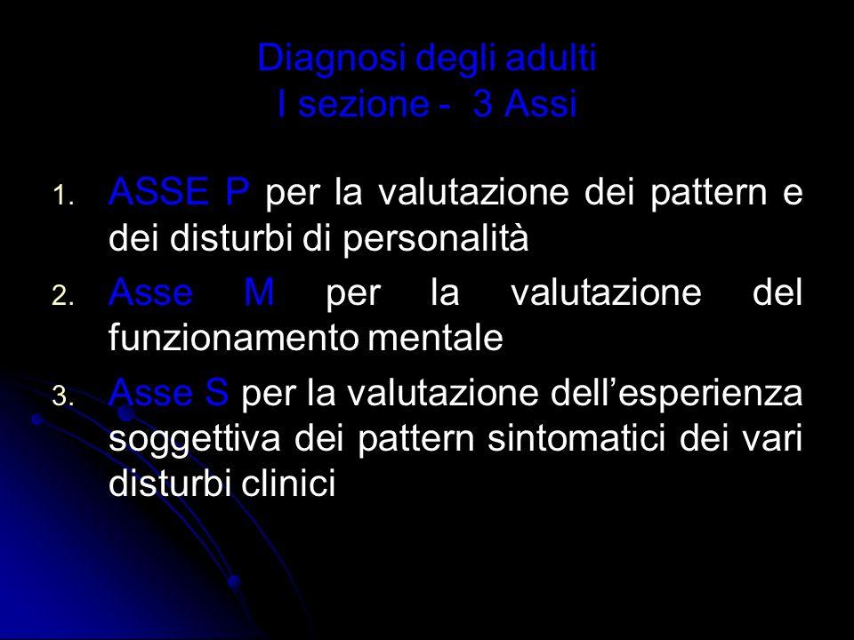 Diagnosi degli adulti I sezione - 3 Assi 1. 1. ASSE P per la valutazione dei pattern e dei disturbi di personalità 2. 2. Asse M per la valutazione del