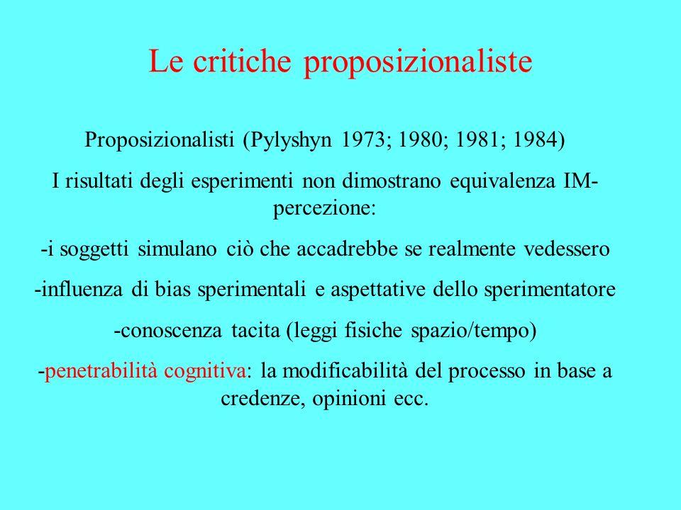 Le critiche proposizionaliste Proposizionalisti (Pylyshyn 1973; 1980; 1981; 1984) I risultati degli esperimenti non dimostrano equivalenza IM- percezi