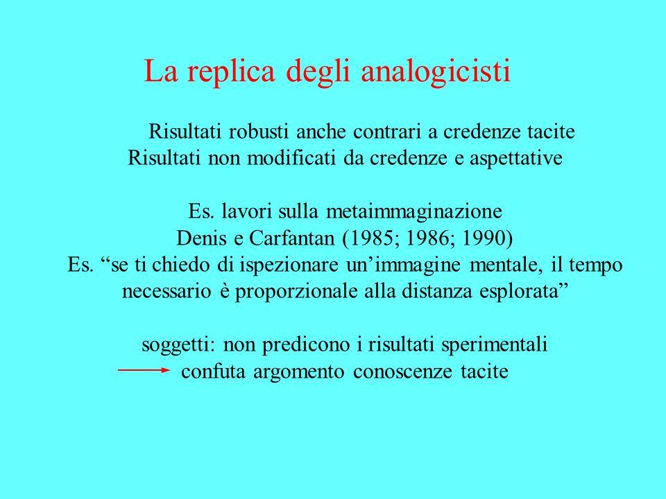 La replica degli analogicisti Risultati robusti anche contrari a credenze tacite Risultati non modificati da credenze e aspettative Es. lavori sulla m