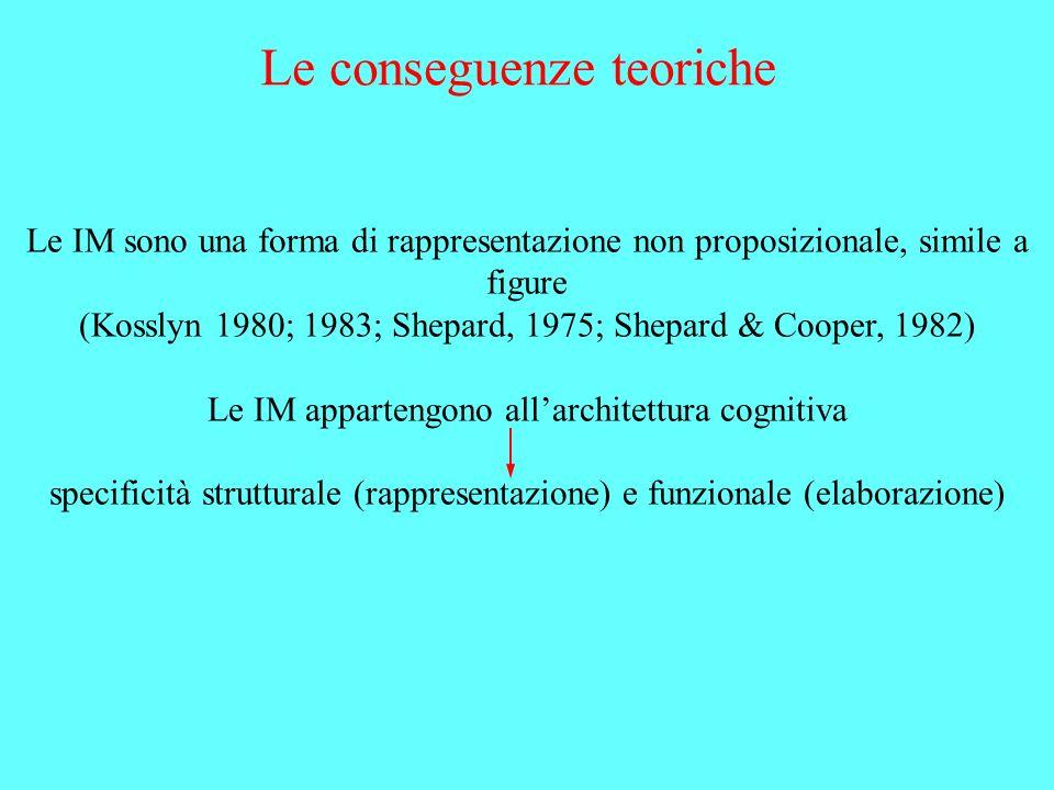 Le conseguenze teoriche Le IM sono una forma di rappresentazione non proposizionale, simile a figure (Kosslyn 1980; 1983; Shepard, 1975; Shepard & Coo