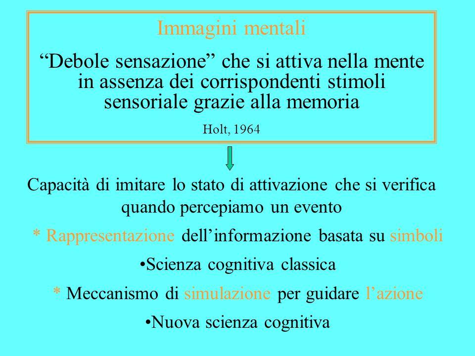 Dati comportamentali Esplorazione mentale: il TR aumenta allaumentare della superficie esplorata Rotazione mentale: il TR aumenta allaumentare della rotazione effettuata Manipolare una IM come se fosse un oggetto percepito Le IM conservano le caratteristiche metriche di ciò che rappresentano Somiglianza immagini mentali - percezione