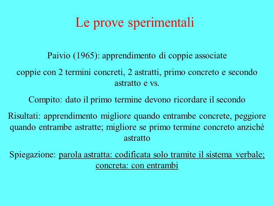 Le prove sperimentali Paivio (1965): apprendimento di coppie associate coppie con 2 termini concreti, 2 astratti, primo concreto e secondo astratto e