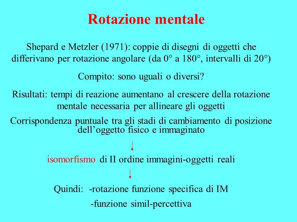 Rotazione mentale Shepard e Metzler (1971): coppie di disegni di oggetti che differivano per rotazione angolare (da 0° a 180°, intervalli di 20°) Comp