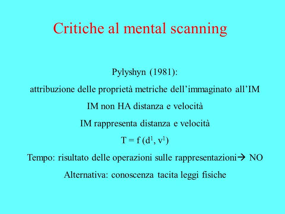 Critiche al mental scanning Pylyshyn (1981): attribuzione delle proprietà metriche dellimmaginato allIM IM non HA distanza e velocità IM rappresenta d