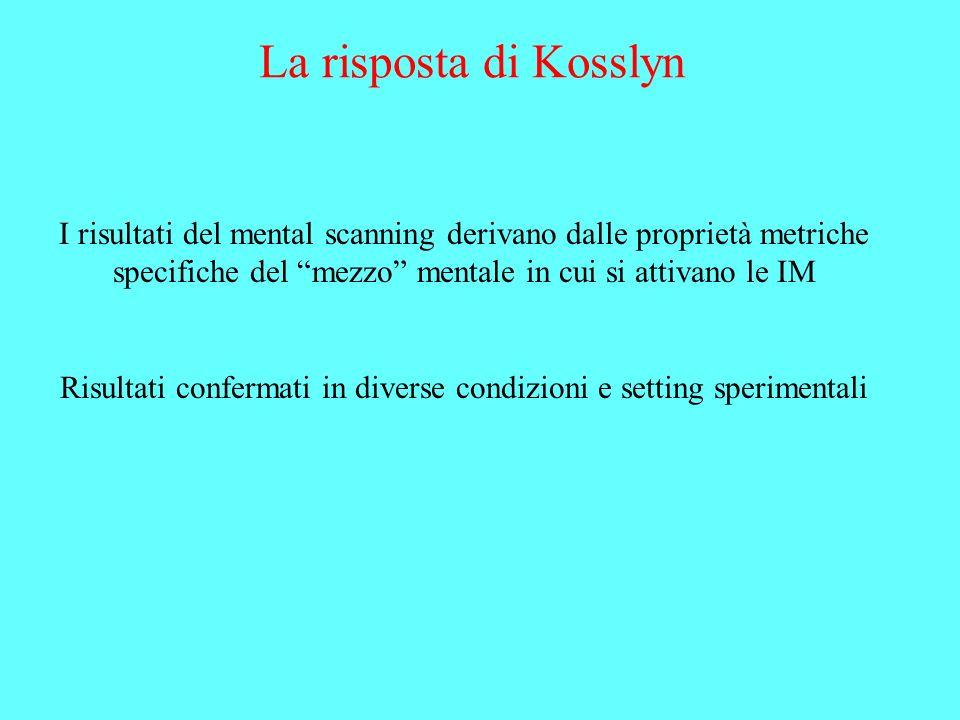 La risposta di Kosslyn I risultati del mental scanning derivano dalle proprietà metriche specifiche del mezzo mentale in cui si attivano le IM Risulta