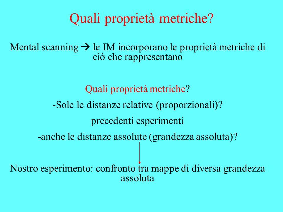 Quali proprietà metriche? Mental scanning le IM incorporano le proprietà metriche di ciò che rappresentano Quali proprietà metriche? -Sole le distanze