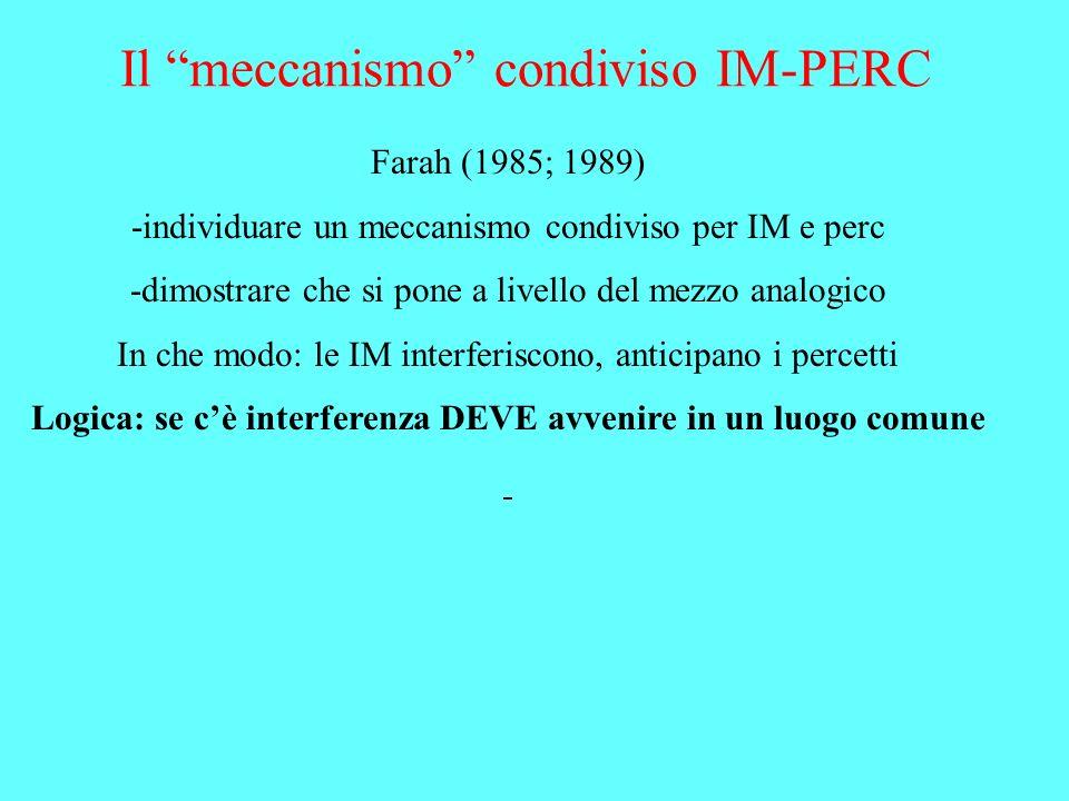 Il meccanismo condiviso IM-PERC Farah (1985; 1989) -individuare un meccanismo condiviso per IM e perc -dimostrare che si pone a livello del mezzo anal