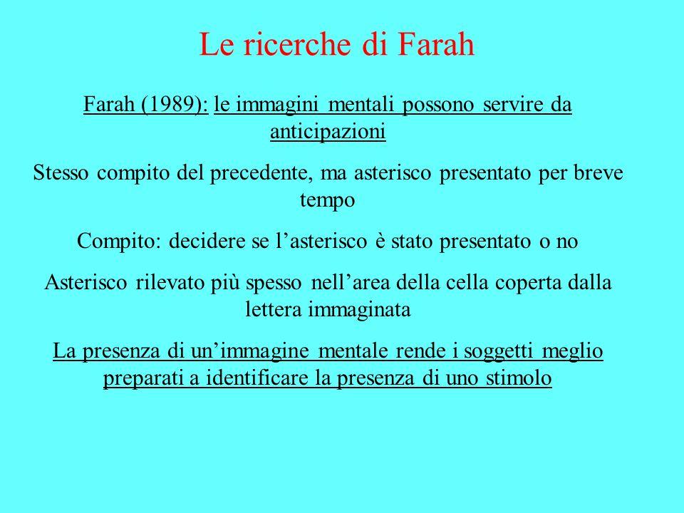 Le ricerche di Farah Farah (1989): le immagini mentali possono servire da anticipazioni Stesso compito del precedente, ma asterisco presentato per bre