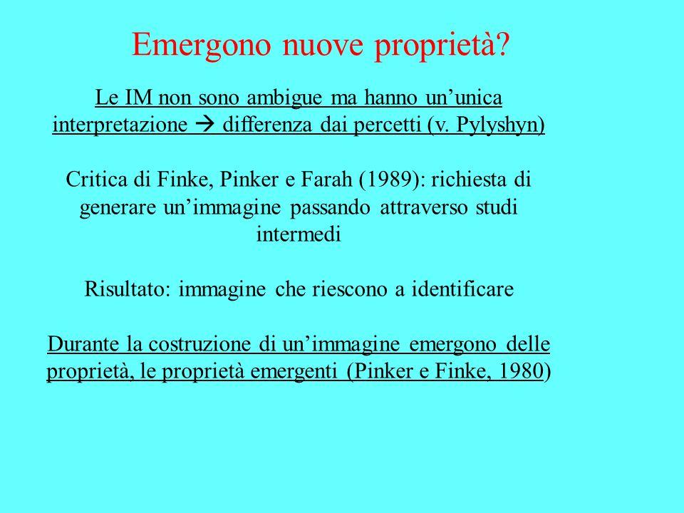Emergono nuove proprietà? Le IM non sono ambigue ma hanno ununica interpretazione differenza dai percetti (v. Pylyshyn) Critica di Finke, Pinker e Far