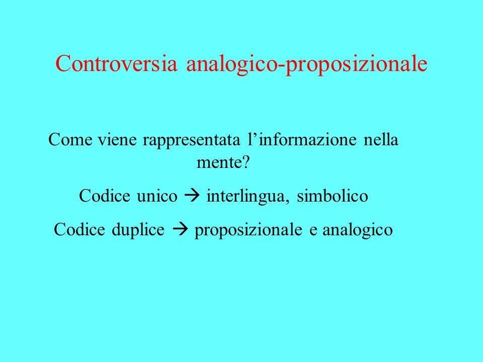 Come viene rappresentata linformazione nella mente? Codice unico interlingua, simbolico Codice duplice proposizionale e analogico Controversia analogi