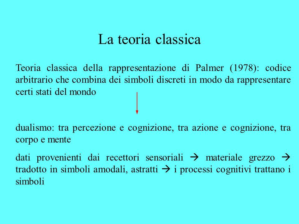 La teoria classica Teoria classica della rappresentazione di Palmer (1978): codice arbitrario che combina dei simboli discreti in modo da rappresentar