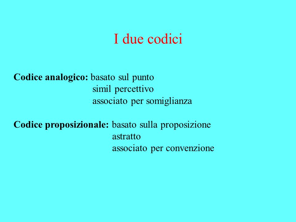 I due codici Codice analogico: basato sul punto simil percettivo associato per somiglianza Codice proposizionale: basato sulla proposizione astratto a