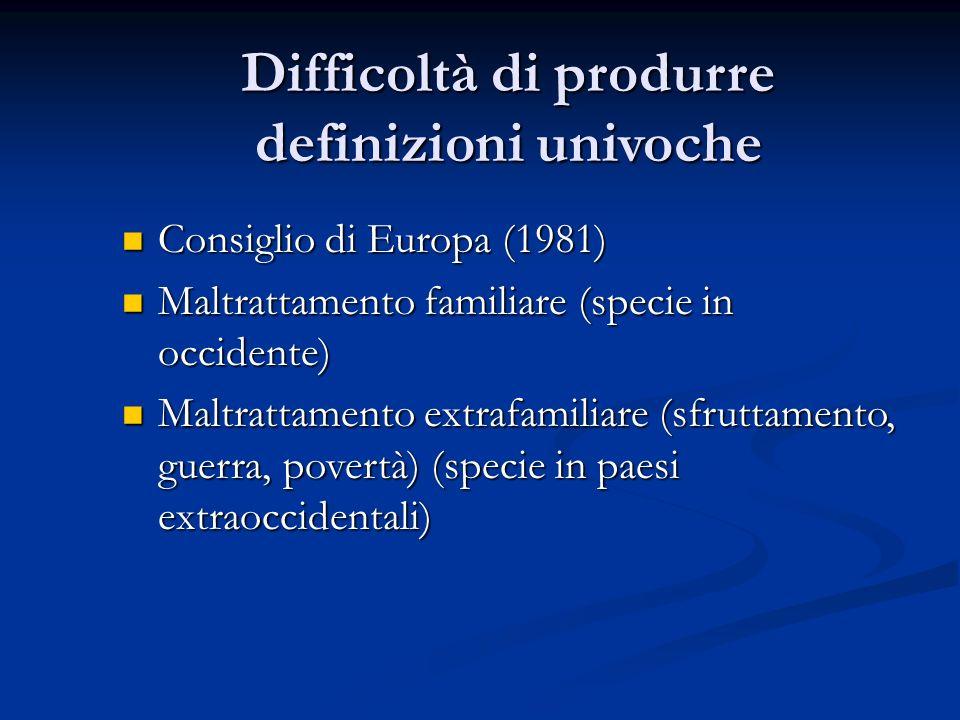 Difficoltà di produrre definizioni univoche Consiglio di Europa (1981) Consiglio di Europa (1981) Maltrattamento familiare (specie in occidente) Maltr
