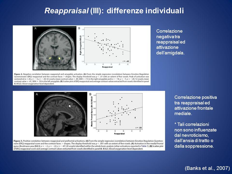 (Banks et al., 2007) Reappraisal (III): differenze individuali Correlazione negativa tra reappraisal ed attivazione dellamigdala. Correlazione positiv