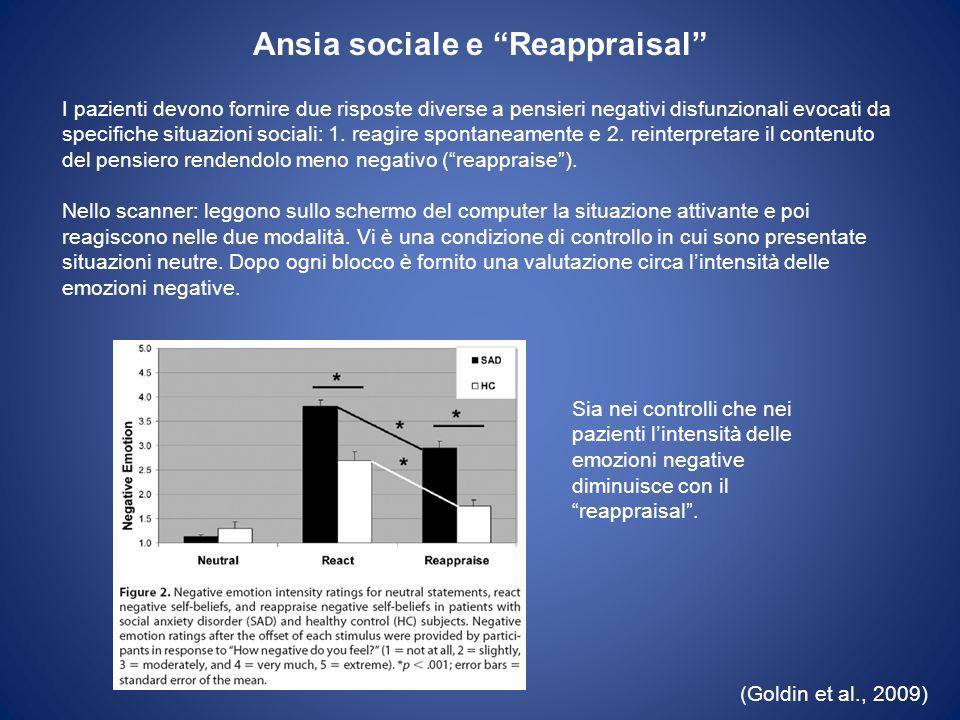 Ansia sociale e Reappraisal (Goldin et al., 2009) I pazienti devono fornire due risposte diverse a pensieri negativi disfunzionali evocati da specific
