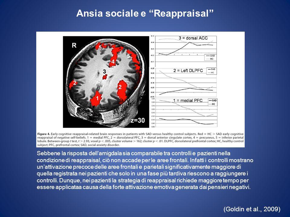 Ansia sociale e Reappraisal (Goldin et al., 2009) Sebbene la risposta dellamigdala sia comparabile tra controlli e pazienti nella condizione di reappr