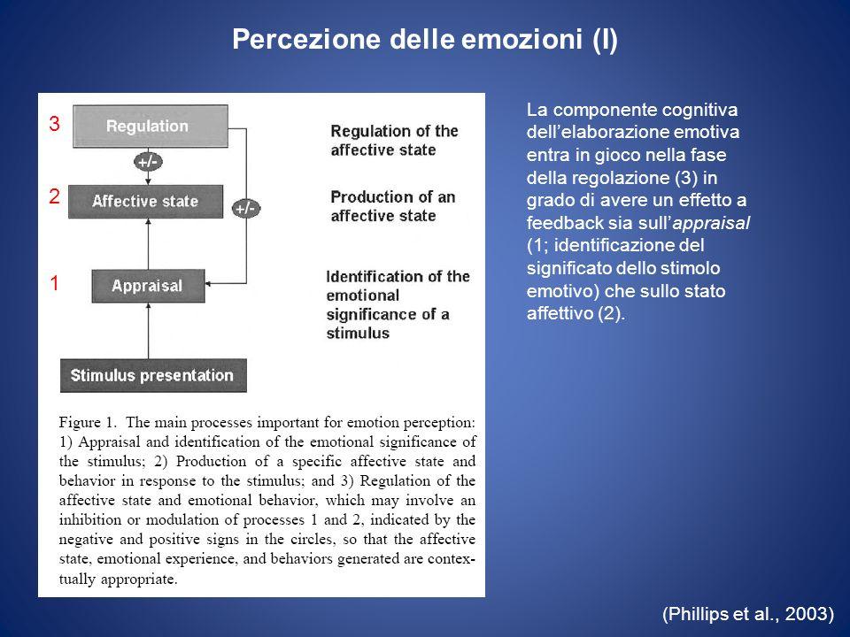 Regolazione cognitiva delle emozioni (II) (Phillips et al., 2003) 1.Appraisal (identificazione del significato dello stimolo emotivo): Amigdala (ed insula).