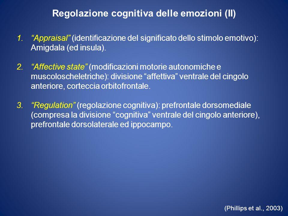 Regolazione cognitiva delle emozioni (II) (Phillips et al., 2003) 1.Appraisal (identificazione del significato dello stimolo emotivo): Amigdala (ed in