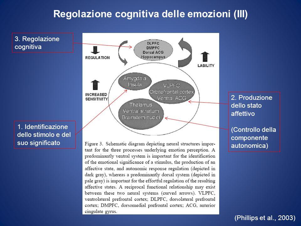 Varie modalità di regolazione delle emozioni (I) Selezione attenzionale Soppressione volontaria della risposta emotiva Ridurre il proprio coinvolgimento rispetto allesperienza emotiva (detachment) Ridefinizione del significato dello stimolo (reappraisal)