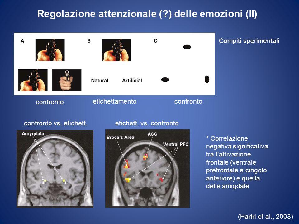 (Hariri et al., 2003) Regolazione attenzionale (?) delle emozioni (II) Compiti sperimentali confronto etichettamentoconfronto confronto vs. etichett.e