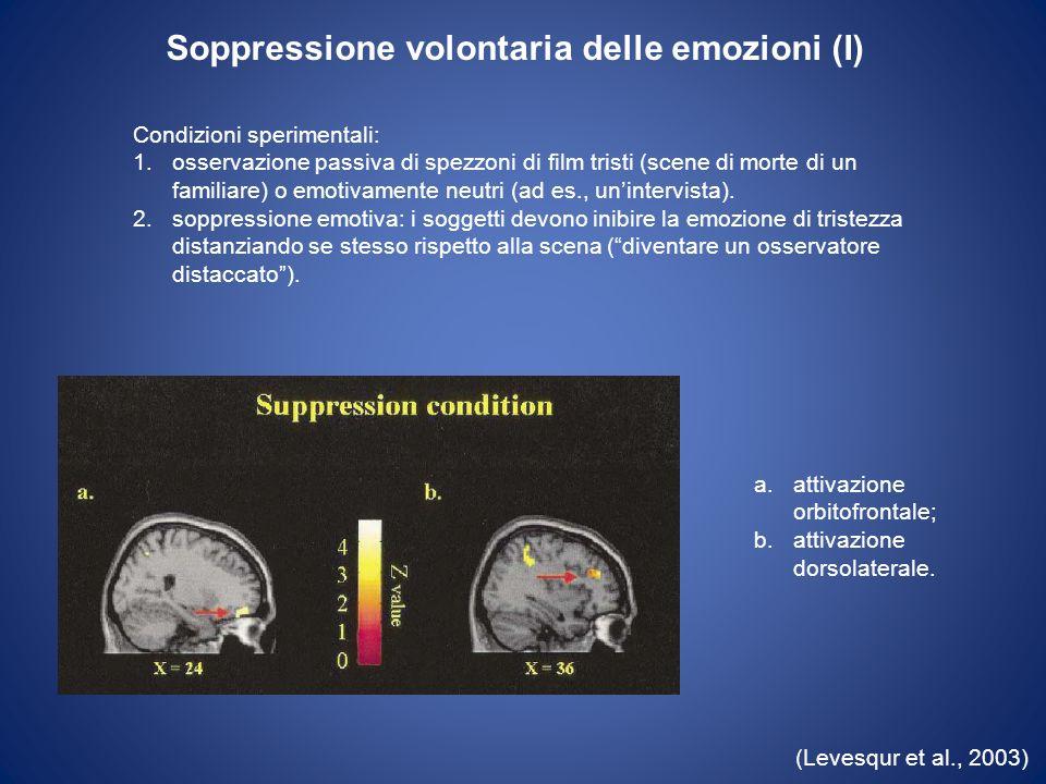 (Levesqur et al., 2003) Soppressione volontaria delle emozioni (I) Condizioni sperimentali: 1.osservazione passiva di spezzoni di film tristi (scene d