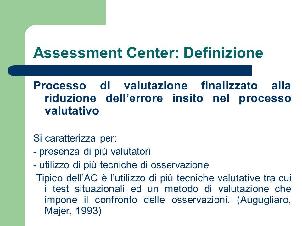 Assessment Center: Definizione Processo di valutazione finalizzato alla riduzione dellerrore insito nel processo valutativo Si caratterizza per: - pre