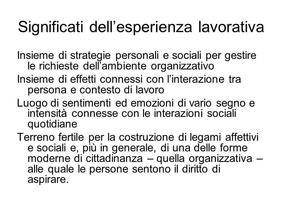 Significati dellesperienza lavorativa Insieme di strategie personali e sociali per gestire le richieste dellambiente organizzativo Insieme di effetti