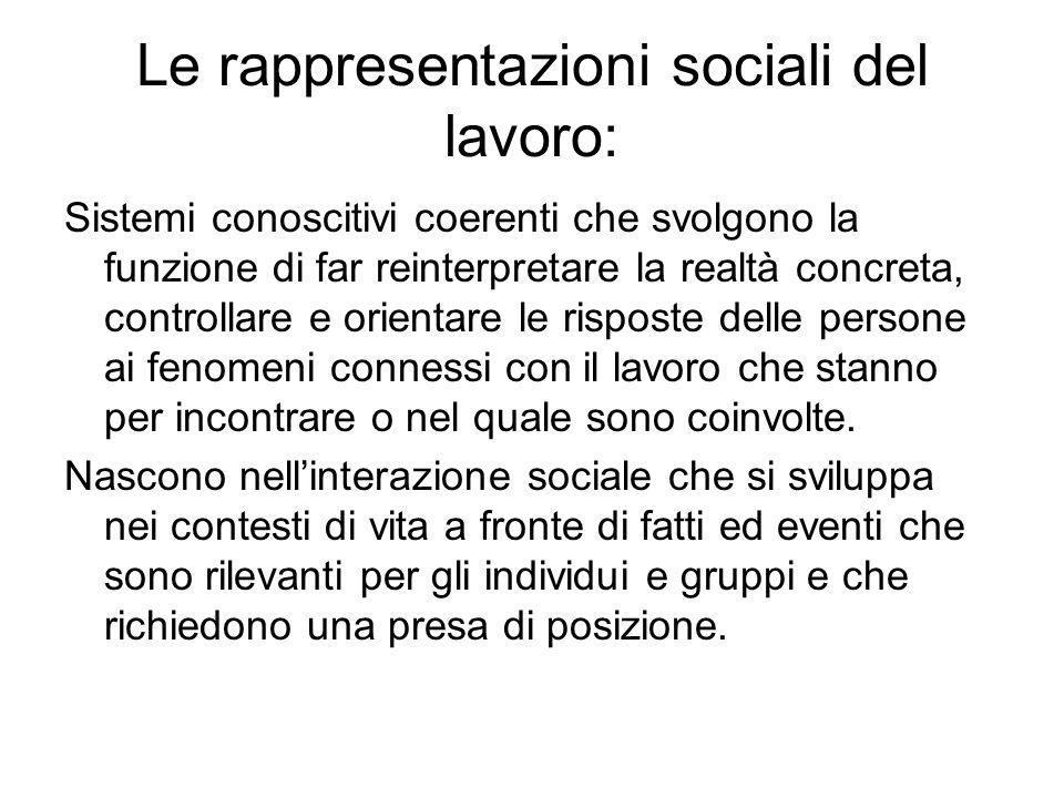 Le rappresentazioni sociali del lavoro: Sistemi conoscitivi coerenti che svolgono la funzione di far reinterpretare la realtà concreta, controllare e