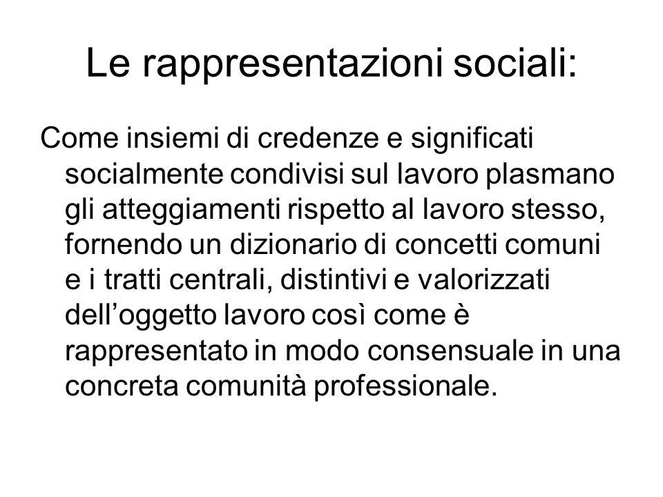 Le rappresentazioni sociali: Come insiemi di credenze e significati socialmente condivisi sul lavoro plasmano gli atteggiamenti rispetto al lavoro ste