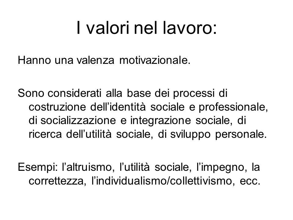 I valori nel lavoro: Hanno una valenza motivazionale. Sono considerati alla base dei processi di costruzione dellidentità sociale e professionale, di