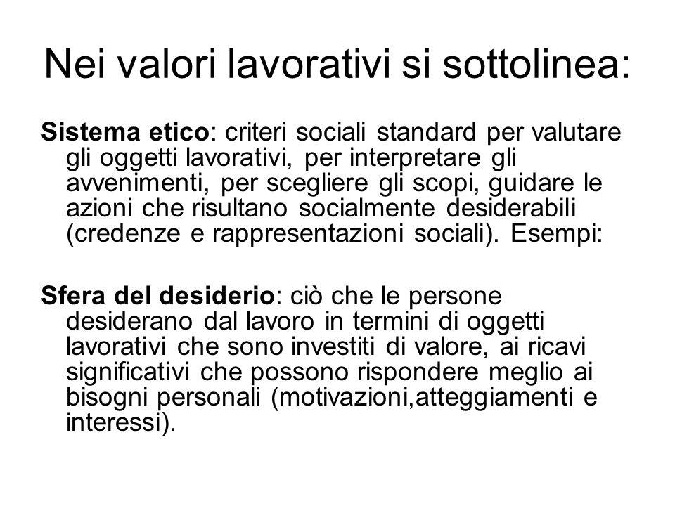 Nei valori lavorativi si sottolinea: Sistema etico: criteri sociali standard per valutare gli oggetti lavorativi, per interpretare gli avvenimenti, pe
