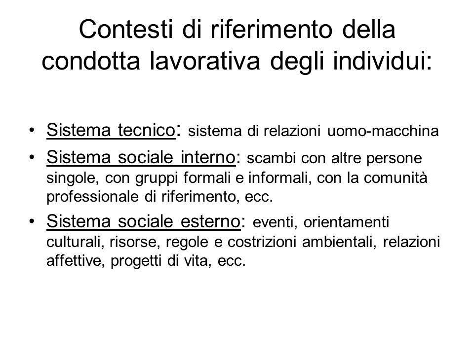 Contesti di riferimento della condotta lavorativa degli individui: Sistema tecnico : sistema di relazioni uomo-macchina Sistema sociale interno: scamb