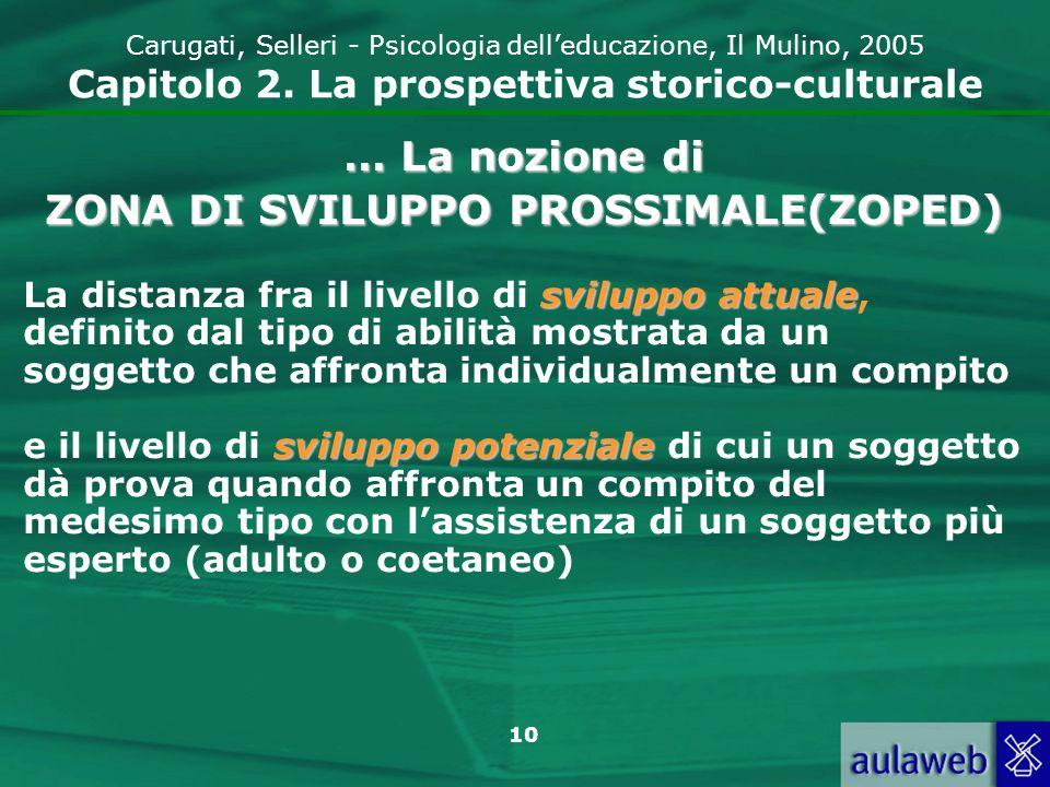 11 Carugati, Selleri - Psicologia delleducazione, Il Mulino, 2005 Capitolo 2.