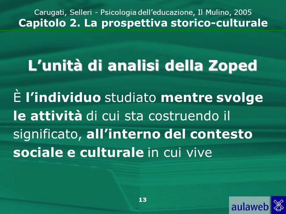 14 Carugati, Selleri - Psicologia delleducazione, Il Mulino, 2005 Capitolo 2.