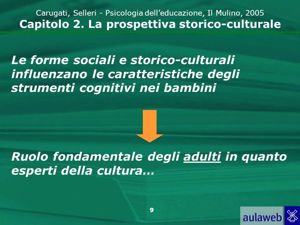 10 Carugati, Selleri - Psicologia delleducazione, Il Mulino, 2005 Capitolo 2.