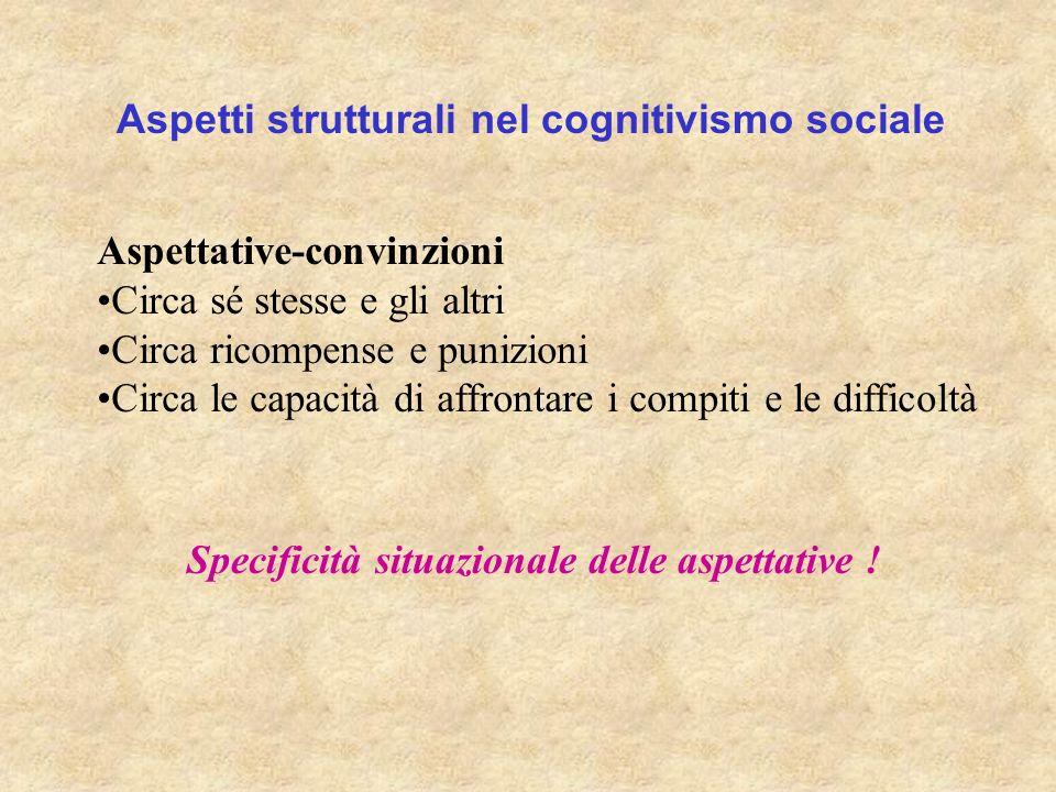 Aspetti strutturali nel cognitivismo sociale (2) 2) Obiettivi 3) Competenze